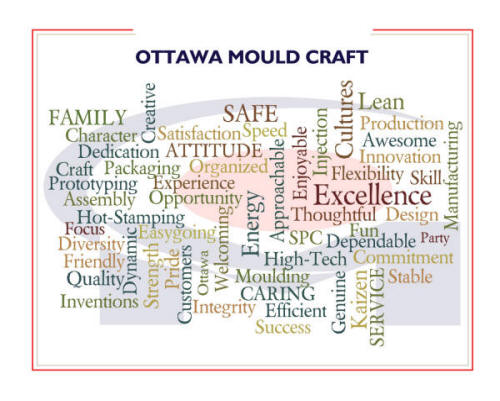 Ottawa Mould Craft Ltd - Home